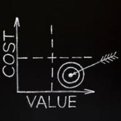 costvalue