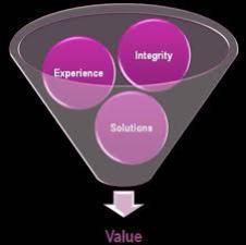 creatingvalue