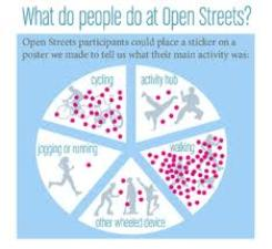 openstreets