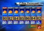 temperatureforecast